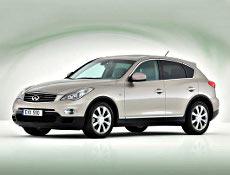 Авточасти за японски и корейски автомобили: Infiniti вече са и с дизелов двигател